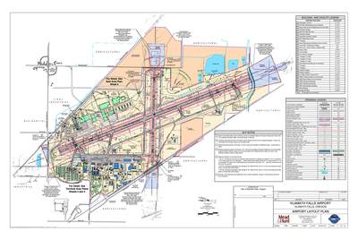 Airport Layout Plan