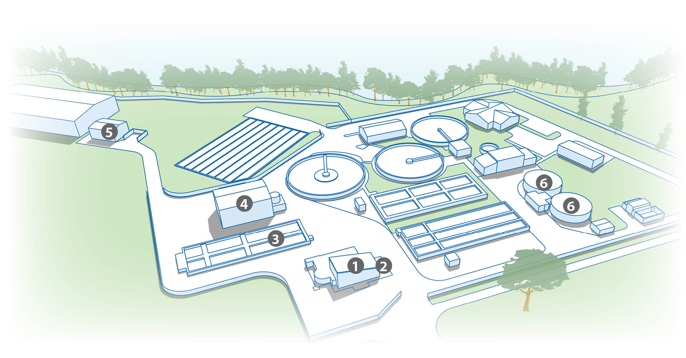 KF WTP Plant Illustration_with numbers